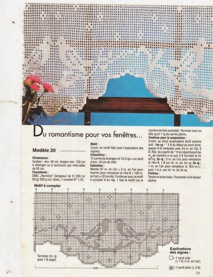 Toca do tricot e crochet: Barrado crochet filet passarinhos ! http://www.bloglovin.com/frame?post=3983099009&group=0&frame_type=a&context=&context_ids=&blog=4020083&frame=1&click=0&user=0