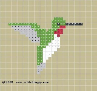 Cross Stitch Happy: free charts