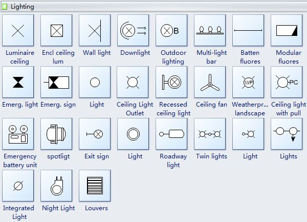 Reflected Ceiling Plan Symbols Lighting In 2019