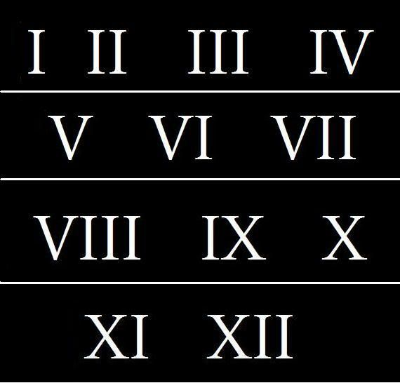 Roman Numeral Stencils 2 inch 1 12 Mylar FIAR Pinterest - roman numeral chart template