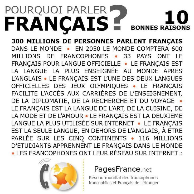 French Tutors | French Teachers Online | Verbling