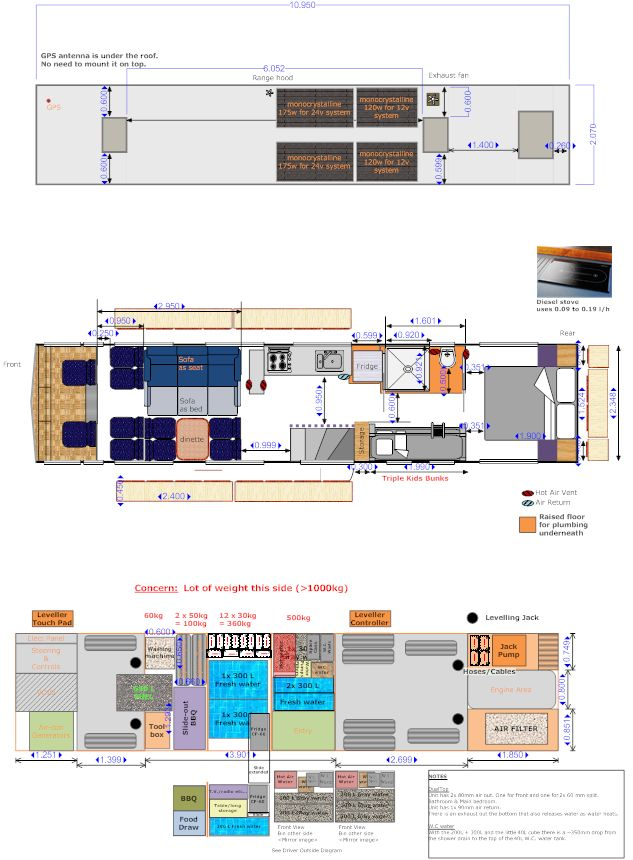 1226 best auto caravanas images on pinterest camper for Motorhome plans