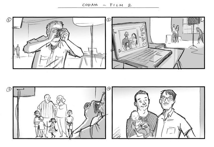 "Web commercial ""The Modern Family"". Client: Codan insurance. Agency: Entrance Film. Director: Stevan Treshow. Storyboard: Comoll"