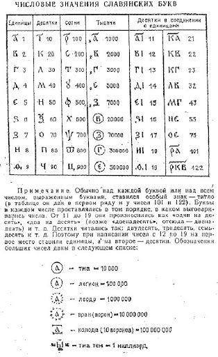 Древнерусская астрология