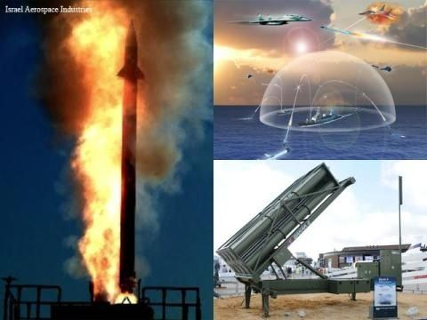 [Quân sự] Tên lửa mới Israel Barak-8 bắn hạ được sát thủ Yakhont?