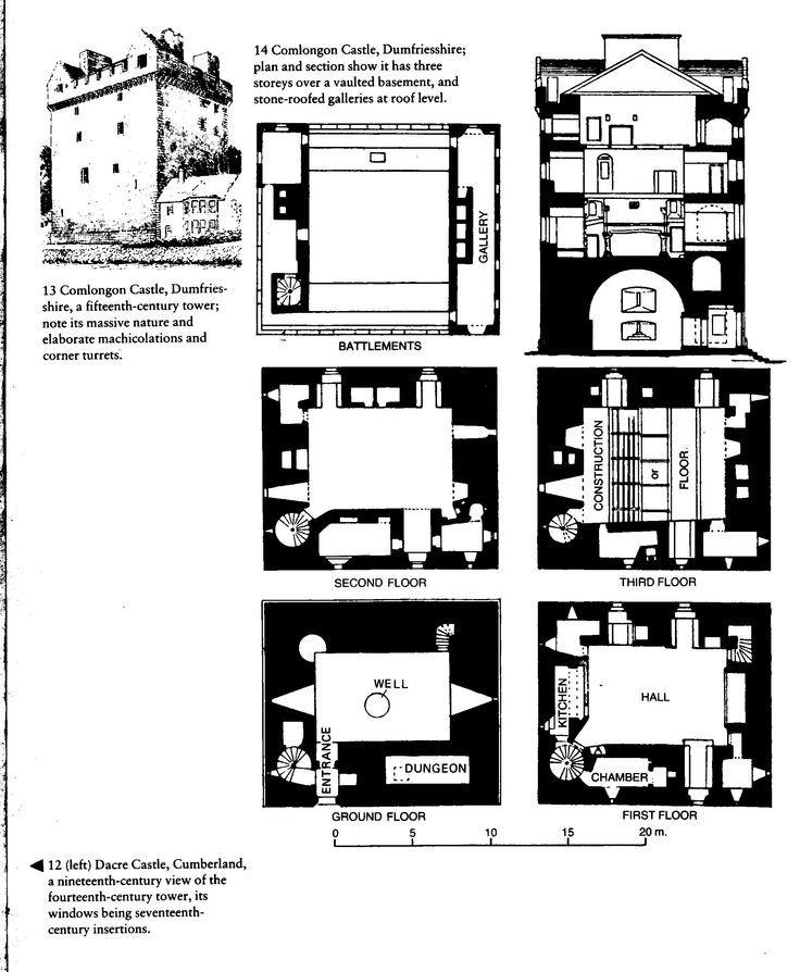 comlongon castle plan - Recherche Google
