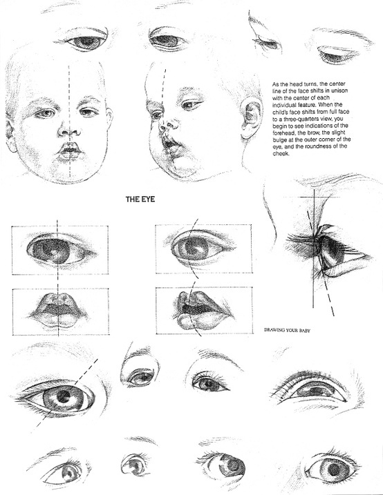 How to draw baby features.