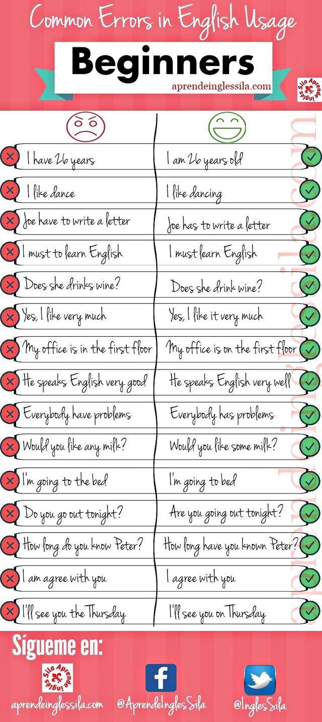 Empezamos con esta serie de Common Errors in English Usage desde el nivel Beginners. Primero os dejo la infografía, y luego iremos analizando las frases que os pongo como ejemplo para ver dónde fallam