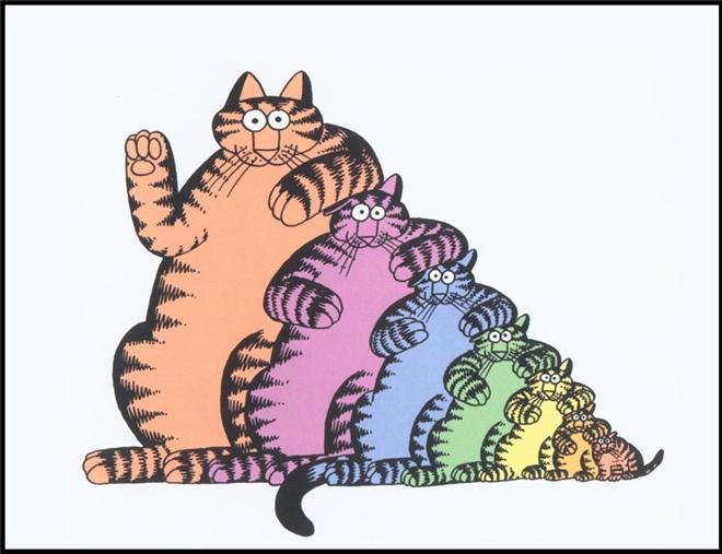 116 Best Kliban Cats Images On Pinterest
