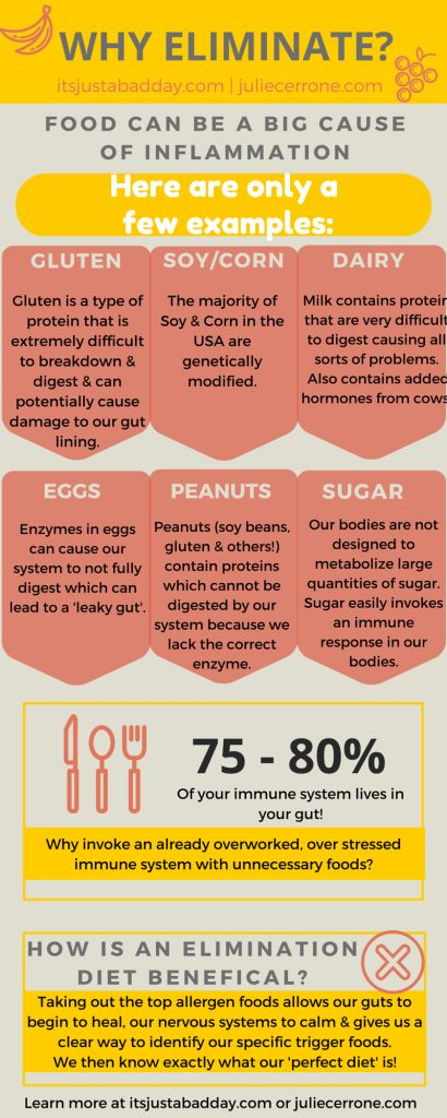 Elimination Diet – What, How & Why? Are you a spoonie, living the chronic life, who wants to start to manage your symptoms? Check out this post! Resources to do a elimination diet to help you identify triggers which cause inflammation and can help you manage your symptoms. | Julie Cerrone Holistic Health Coach itsjustabadday.com juliecerrone.com