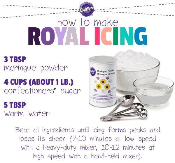 how to make ribbon cake icing