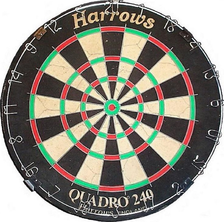 Jockey Wilson hit a 240 on one of these boards to come back even and beat John Lowe in a match
