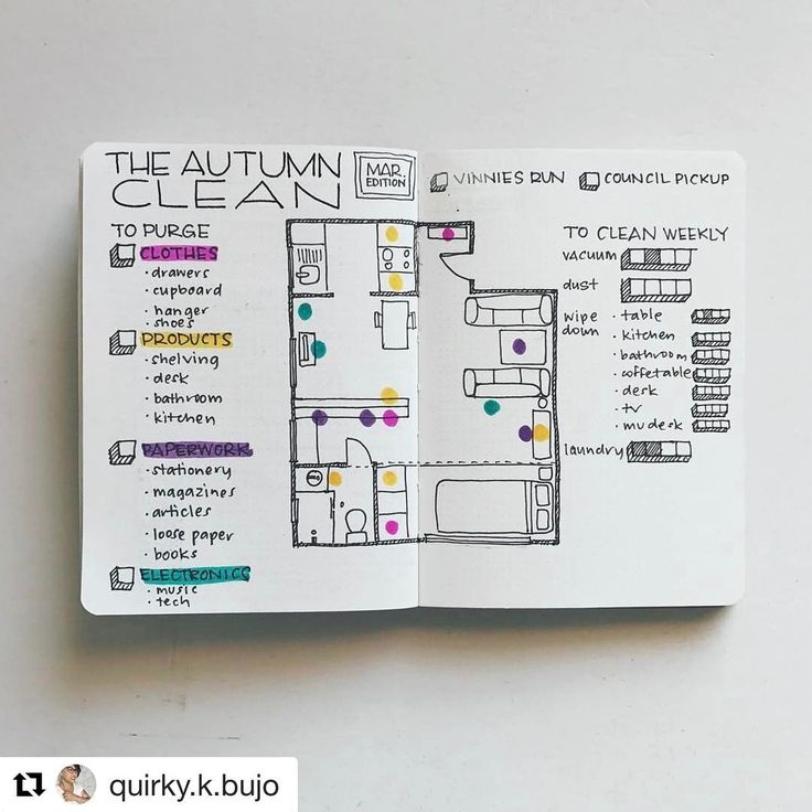 "713 Likes, 10 Comments - #PlanWithMeChallenge (@planwithmechallenge) on Instagram: ""#Repost @quirky.k.bujo with @repostapp ・・・ Spring cleaning is Autumn cleaning for the Southern…"""