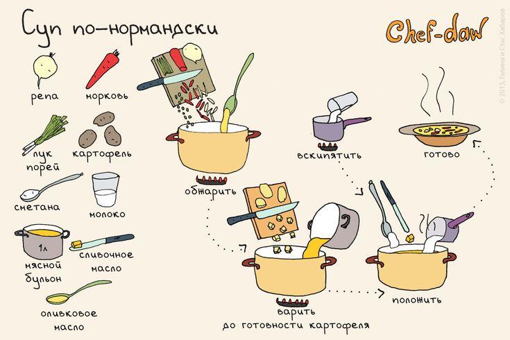 chef_daw_sup_po_normandsky