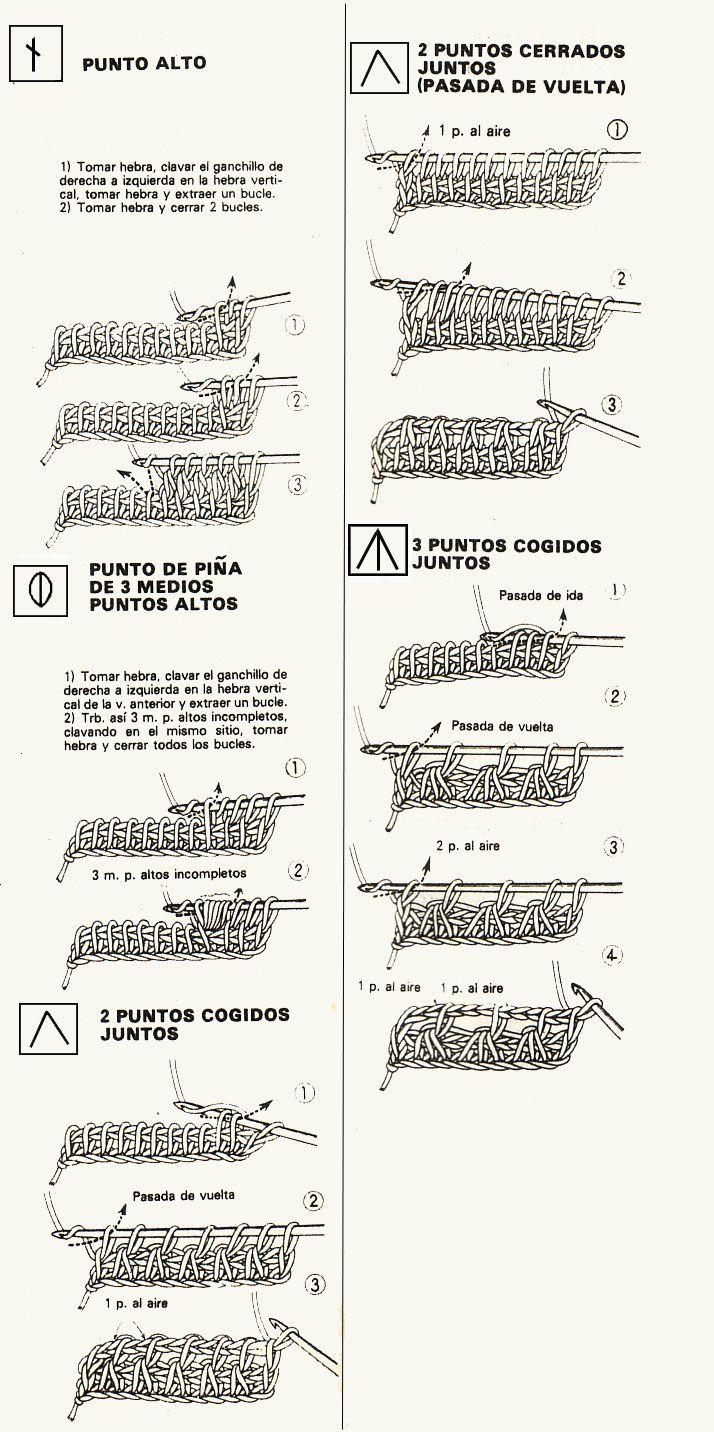 Instrucciones3