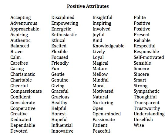 Brand attributes list google search brand and values for Table attributes