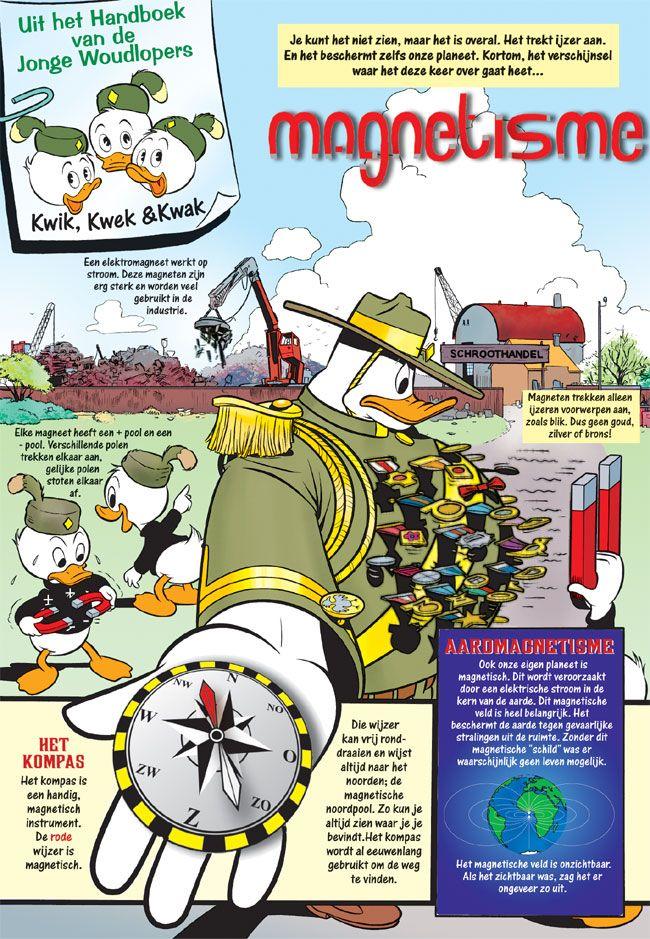 Magnetisme Donald Duck