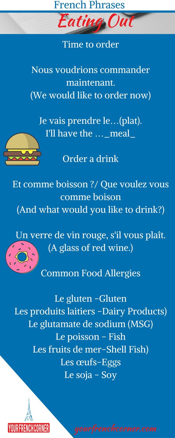 "EO - ""Sortir manger [Eating Out]"", 61 phrases for French Travellers from YourFrenchCorner"