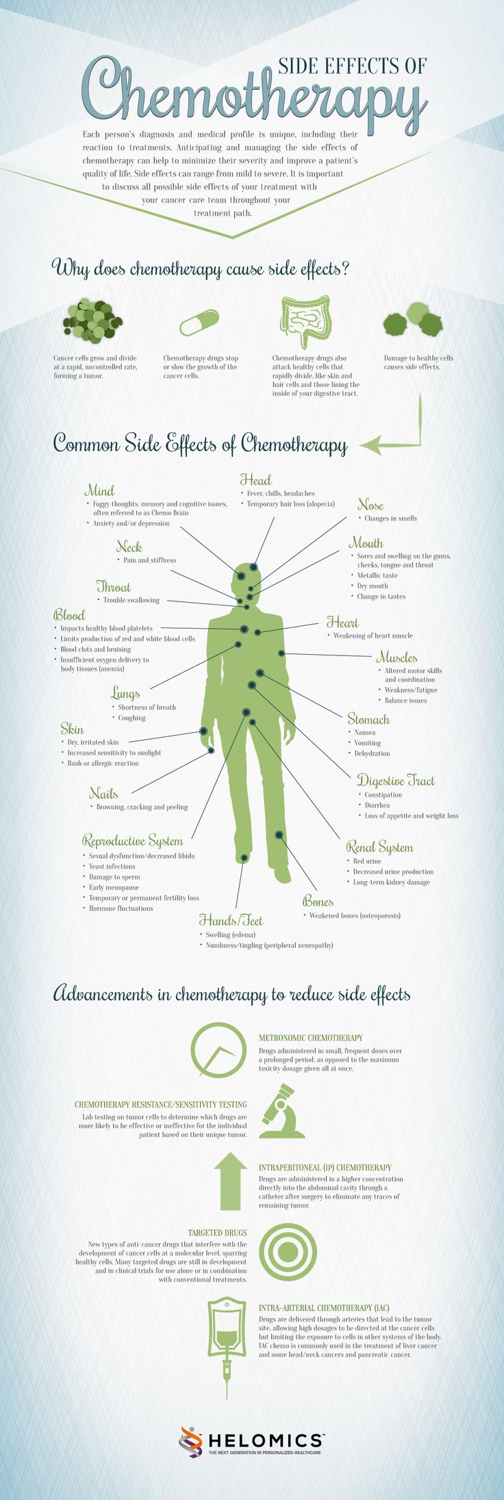 Learn more about the side effects of chemotherapy and new advancements being made in cancer treatment in this infographic