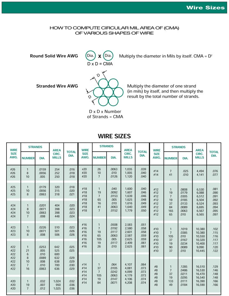 10 best gage cluster schematics f body images on pinterest measurement physically determine unknown wires gauge electrical engineering stack exchange greentooth Image collections