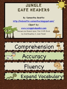 This is a jungle themed CAFE bulletin board set. Includes the letters for CAFE to post above the board, header cards with definitions, and all the ...