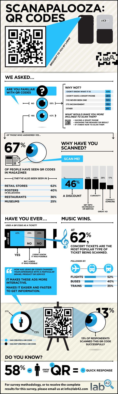 100 best Visual Information images on Pinterest | Social media ...