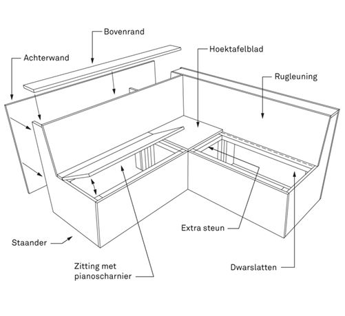 Overzichtstekening loungebank zelf maken met bergruimte obv multiplex dus geen steigerhout oid Praktisch gemakkelijk maar minder mooi
