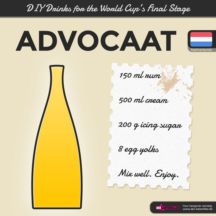 DIY: Drinks of the World Cup, The Netherlands. A great team. A not-so-great drink. We presume. Well, try out the recipe!