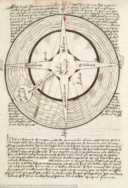 Ο απόκρυφος χάρτης του 15ου αιώνα που προβλέπει τα πάντα στο μέλλον! (ΦΩΤΟ) – Makeleio.gr