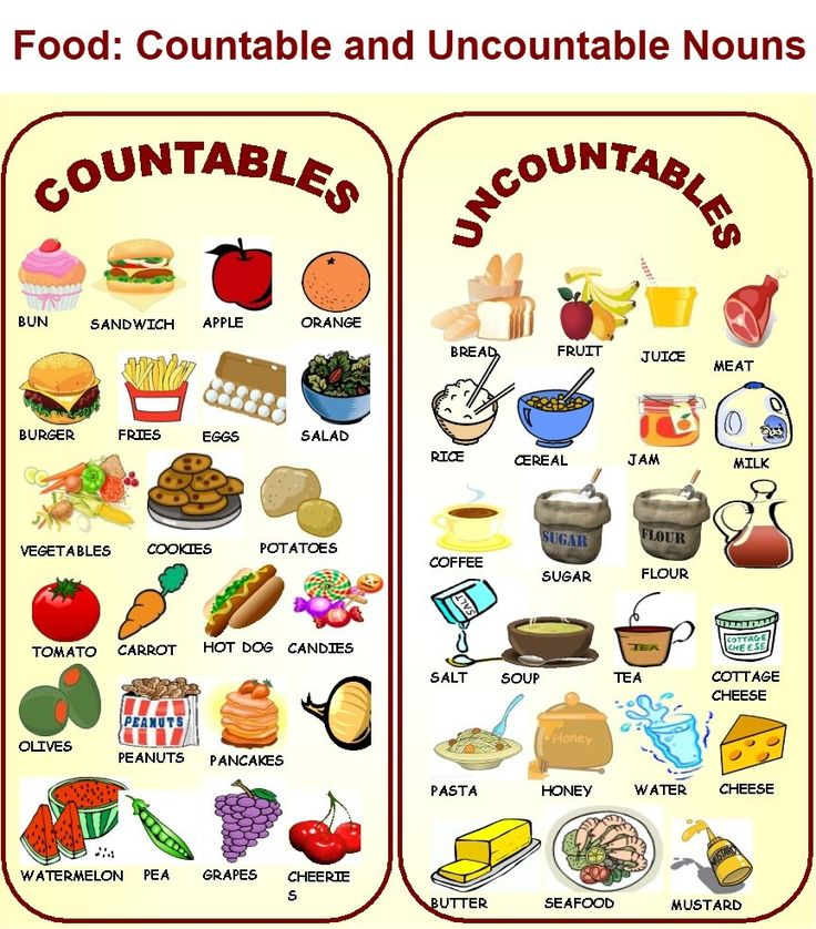 Countable and uncountable nouns (illustrated)