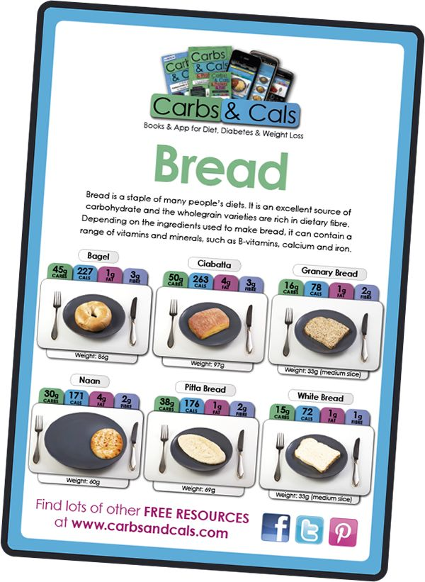 Carbs & Cals The UK's leading carb & calorie counter