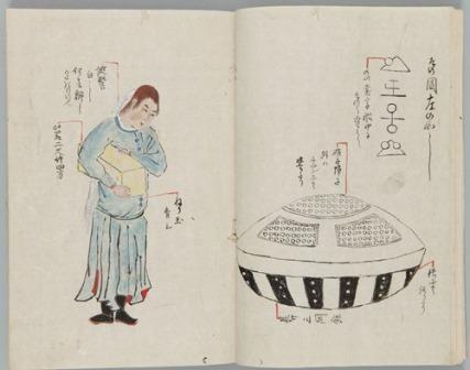 「弘賢随筆」(ひろかたずいひつ)  幕臣で能書家、故実家、蔵書家の屋代弘賢(やしろひろかた、1758~1841)の手もとにあった雑稿を取りまとめて、編綴したものです。  その大部分は毎月15日、弘賢の知友が会合して、持ち寄りの文章を披露し合った、三五会の会員たちの草稿からなっています。今回展示するのは第55冊目に所収の「うつろ舟の蛮女」。  享和3年(1803)2月22日、常陸国の沖を漂流していた奇妙な船と、船中にいた異国女性の絵が描かれています。