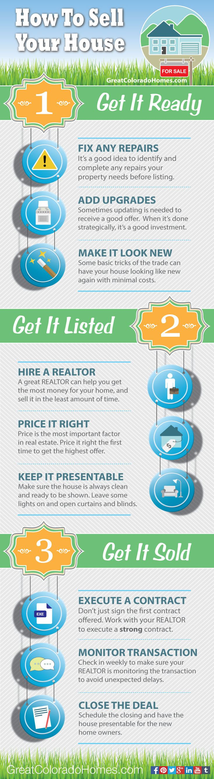 Infographic How To Sell Your House 1. Get It Ready FIX ANY REPAIRS It's a good idea to identify and complete any repairs your property needs before listing. ADD UPGRADES Sometimes updating is needed to receive a good offer. When it's done strategically, it's a good investment. MAKE IT LOOK NEW Some basic tricks of the trade can have your house looking like new again with minimal costs. 2. Get It Listed HIRE A REALTOR A great REALTOR can help you get the most money for your home, and sell it…