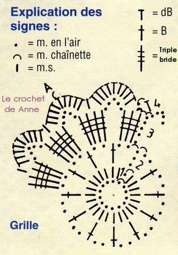 grille napperon aux fleurs