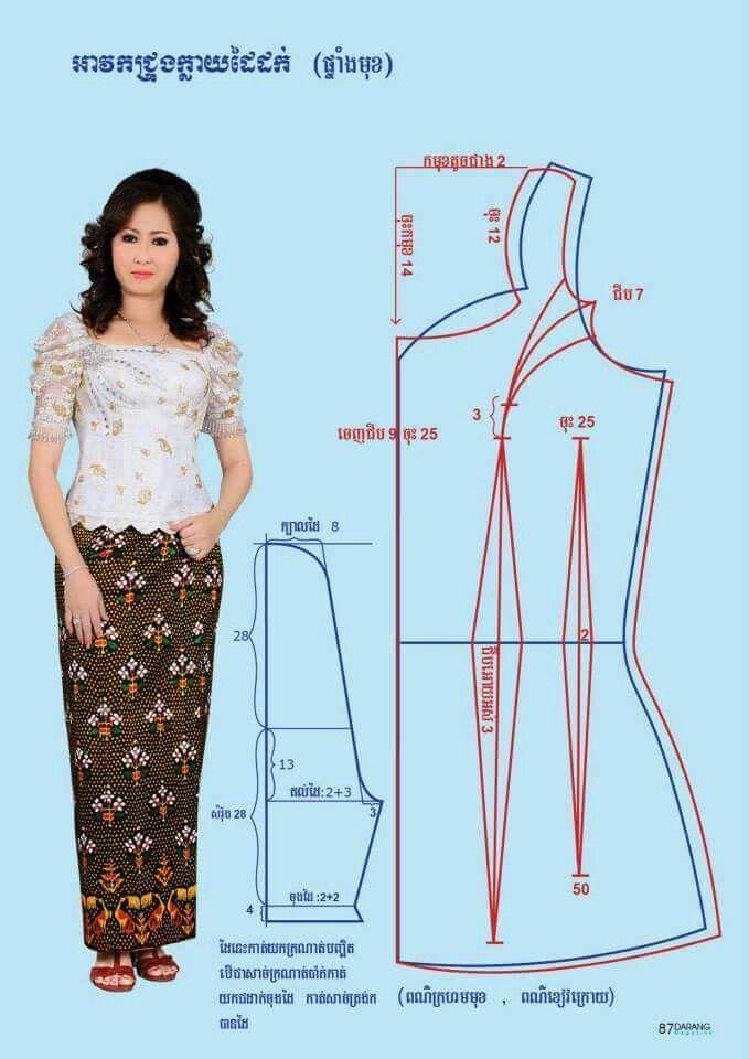 Kebaya and sleeve pattern