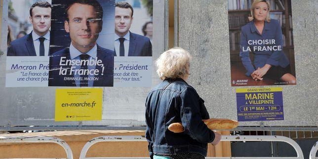 Classez Macron et Le Pen selon le libéralisme de leur programme