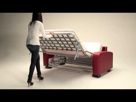 Kování pro čalouněný nábytek SERIE 710. Italský výrobce rozkládacích mechanismů pro sedačky a lůžka STYLING gruppo industriale - SERIE 710,