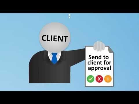 Moving Tactics Content Process Video