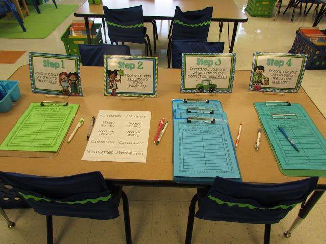 """Meet the Teacher"" Ideas: 1) sign in with info, 2) Take Folder with child's info papers, 3) take label with child's name and stick to how they get home chart and 4) volunteer online form AND sheet if want to volunteer in classroom"
