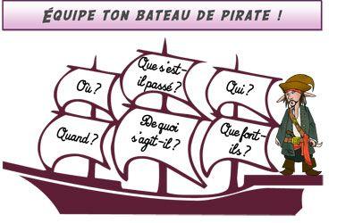 Le bateau pirate, jeu sur les inférences (4e) « La classe des gnomes