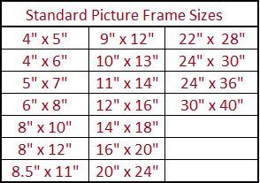 picture+frame+sizes | The standard poster frame sizes chart give you the common sizes used ...