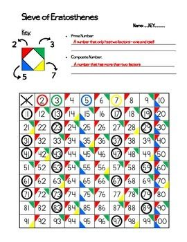 Sieve-of-Eratosthenes-Prime-Composite-Numbers-2071621 Teaching Resources - TeachersPayTeachers.com