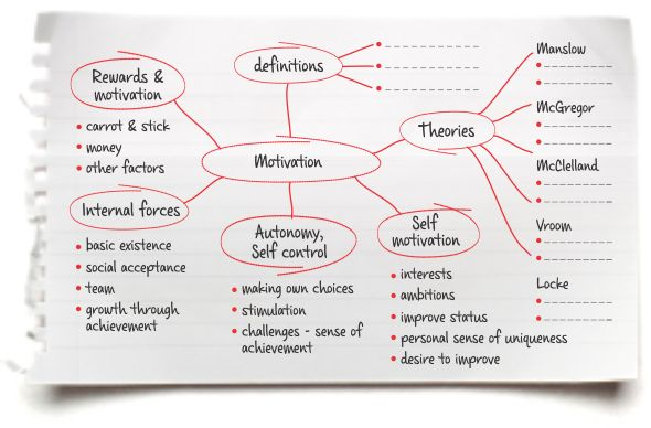 16 best thesis statements  writing process images on