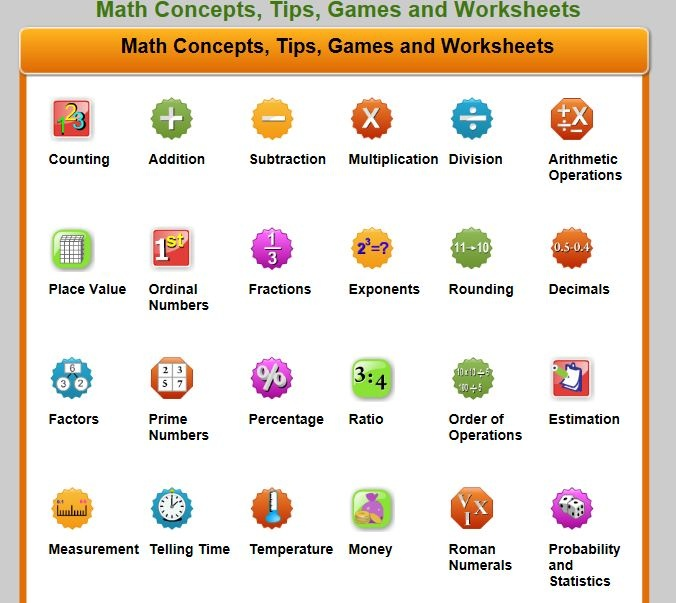 Printables Softschools Worksheets 1000 ideas about softschools com on pinterest www httpwww commath