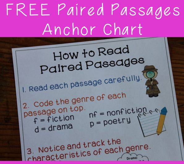 8 best Test Prep images on Pinterest | Close reading, Resources for ...
