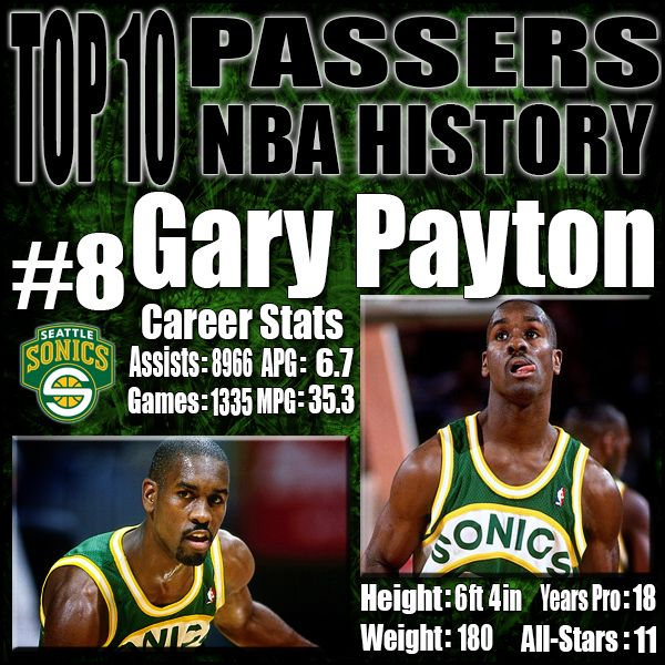 the greatest guard player in nba history On the 20–year anniversary of the 50 greatest players in nba history,  big wes wasn't that great of an offensive player  the 50 greatest nba.