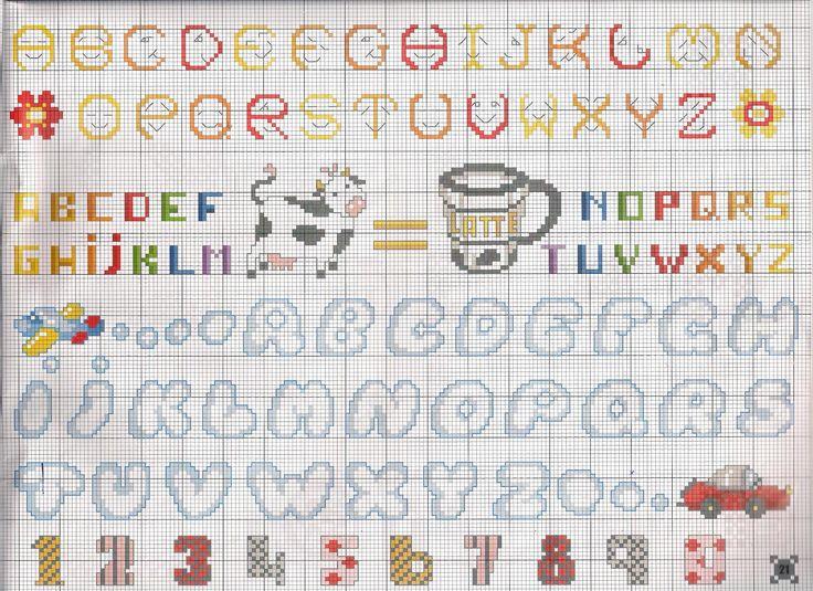 alfabeto aereo con nuvolette