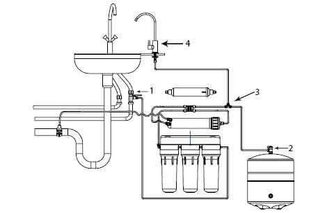 Порядок действий для дезинфекции бака для системы обратного осмоса.Удаление неприятного привкуса и запаха в фильтре