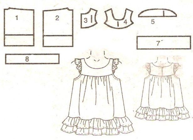 Molde de Vestido Infantil: Passo a Passo simples para Imprimir