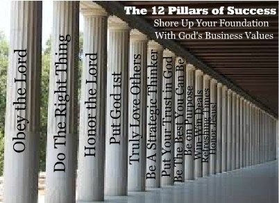 12 Pillars of Success Series | 1. Obey The Lord ...